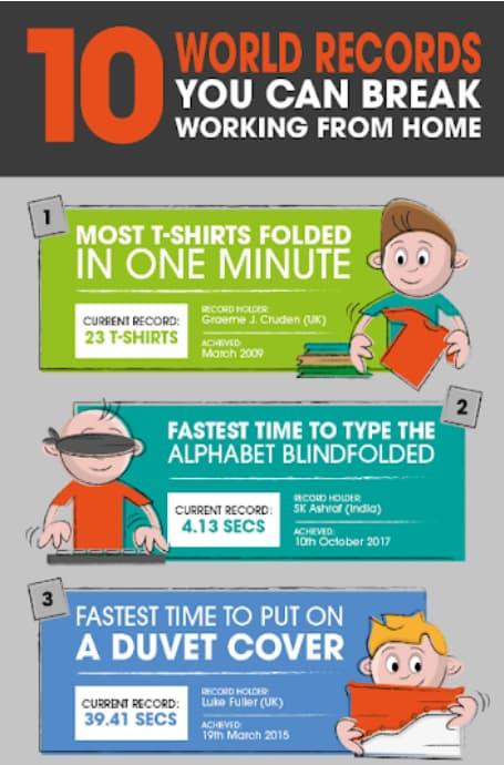 WFH records to break infographic