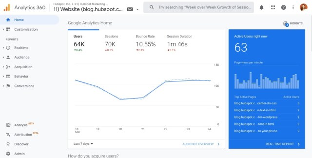 Google Analytics dashboard showing users, sessions, bounce rate, and other web analytic metrics