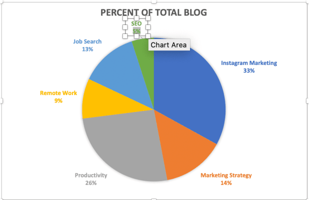 The text editor tool for pie charts in excel.
