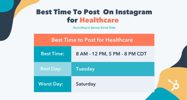 Best time to post on instagram for healthcare
