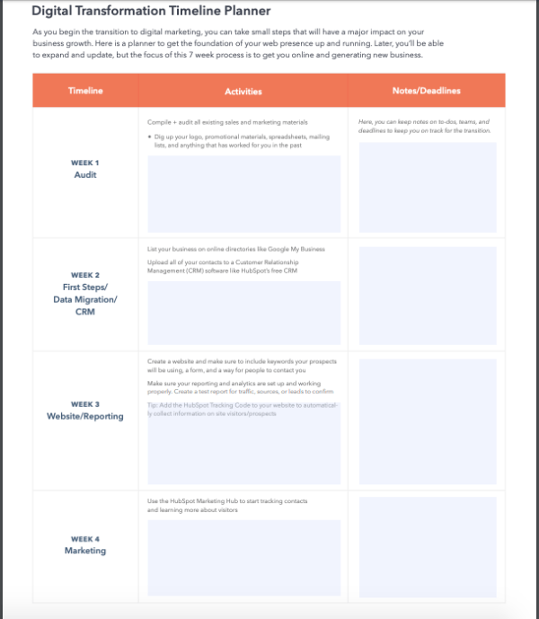digital transformation checklist template
