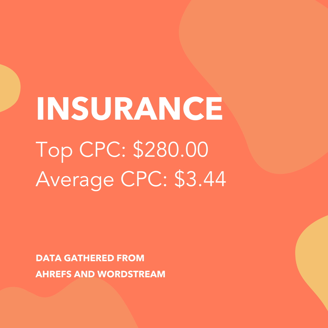 Insurance-CPC