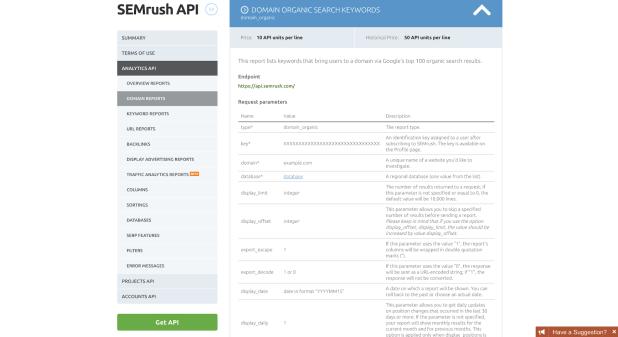 predictive seo hubspot domain organic search keywords report semrush