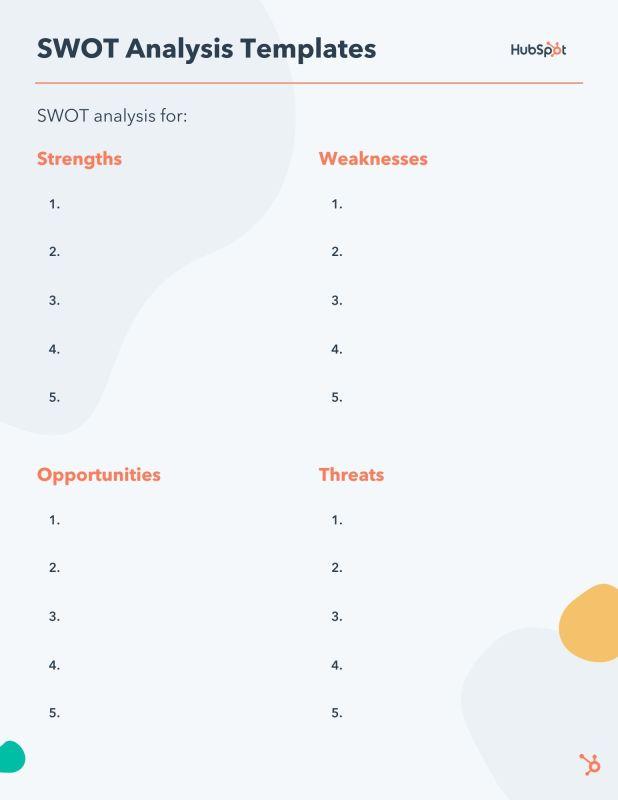free editable swot analysis template
