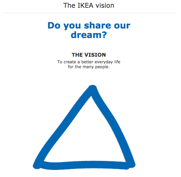 IKEA vision and mission statement