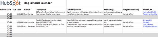 Content Calendar Screenshot from Hubspot