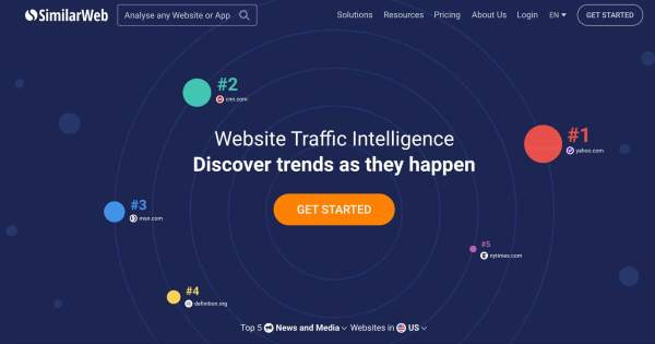 marketing analytics tools example similarweb