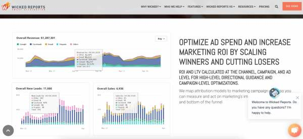 wicked reports marketing attribution software example