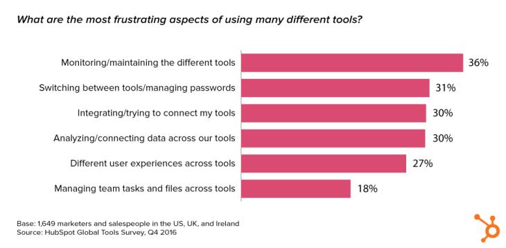 Tools-report-graphics1-3.png