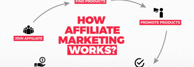 3 Steps To Get Started As An Affiliate Marketer