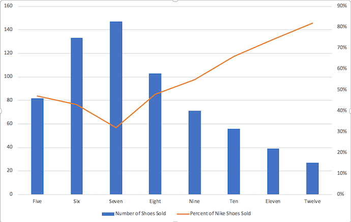 excel-chart-secondary-axis-line