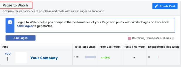 facebook insights pages to watch