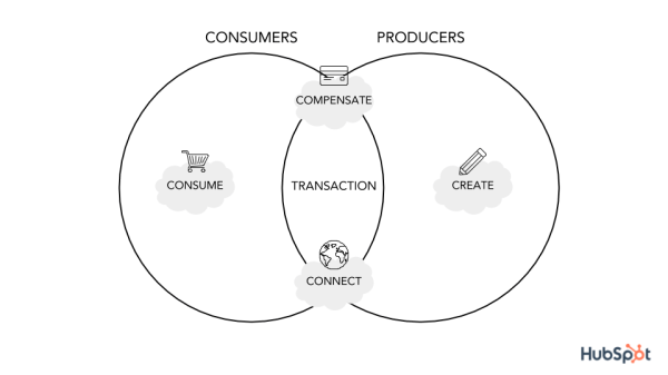 platform-transaction