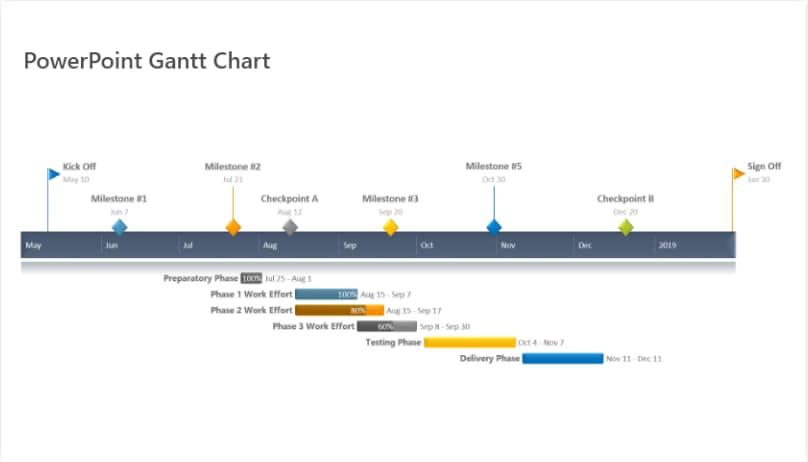 12 Gantt Chart Examples You'll Want to Copy – Hammad KF   Pro