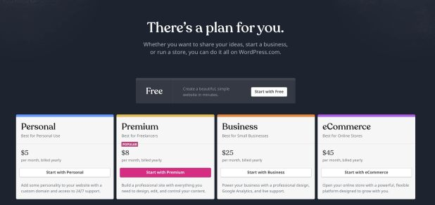 pricing plans for a wordpress website