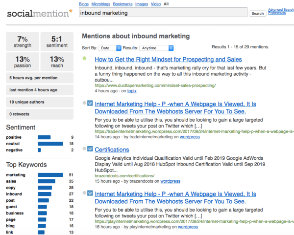 "Analysis of ""inbound marketing"" keyword on the Social Mention free social media monitoring tool"