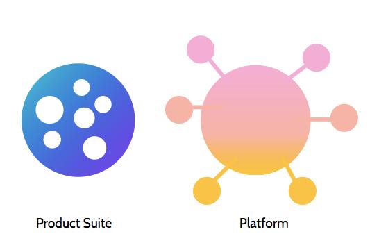 software-product-vs-suite