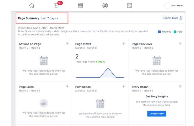 Facebook Insights Page Summary dashboard