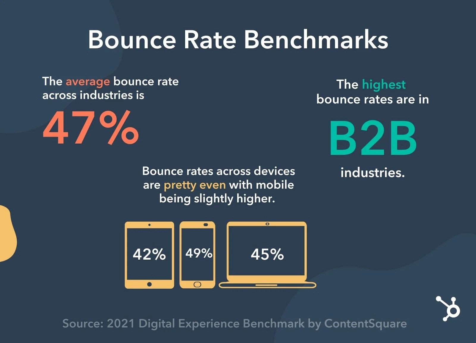 Bounce rate benchmarks