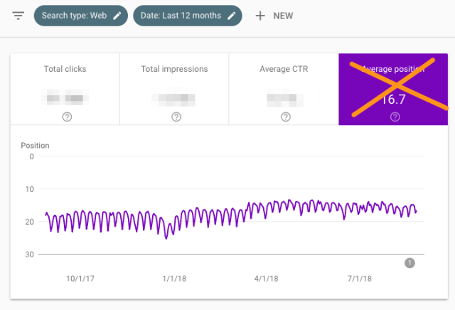 google search console average position