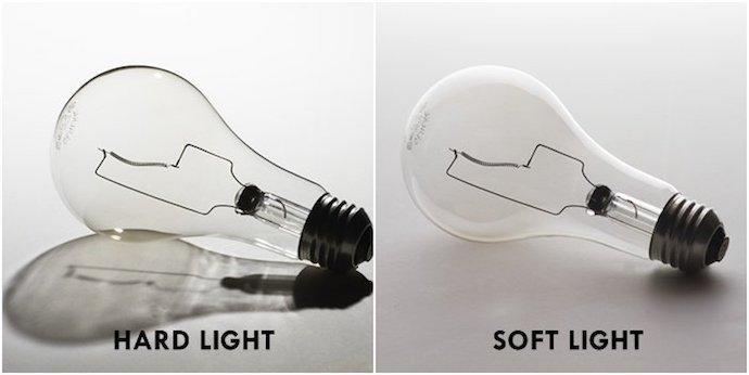 Confronto fianco a fianco di lampadine con ombra proveniente da luce intensa e luce soffusa