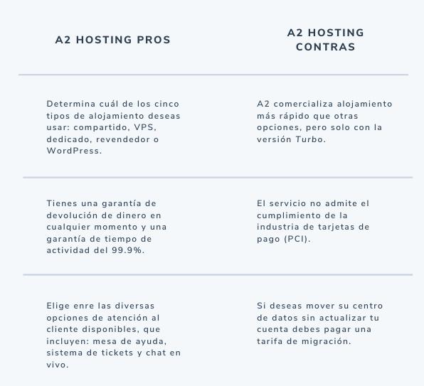 Pros y contras de A2 Hosting, sitio de hosting