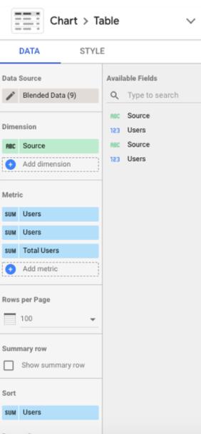 Campo calculado combinado en Data Studio