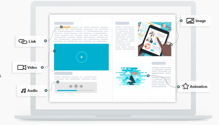 Ejemplo de funciones de FlipHTML5, herramienta para crear un catálogo digital