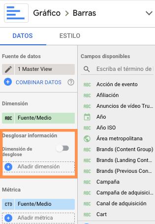 Desglose de información en gráfico de Google Data Studio