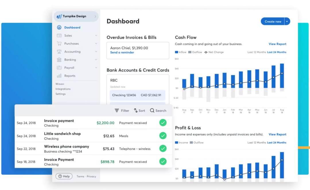 Herramienta de automatización de ecommerce: Wave Accounting