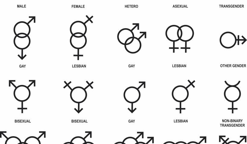 genders and sexualitity