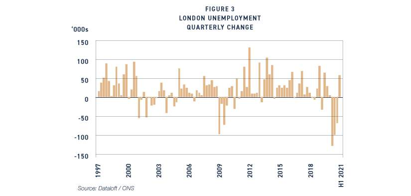 Economic Overview – 1st Half 2021