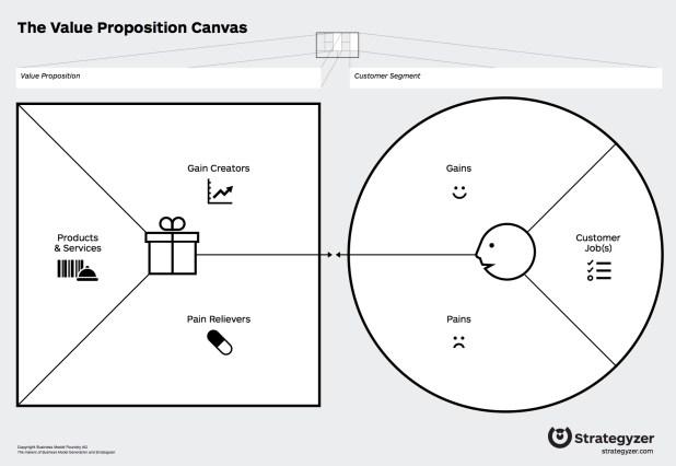 Value-Proposition-Canvas.jpg