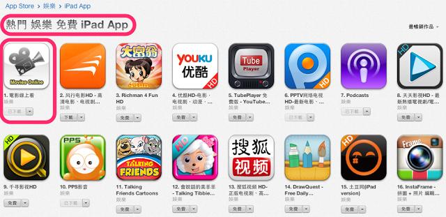 如何從數十萬App中突圍,站上排行榜Top10?