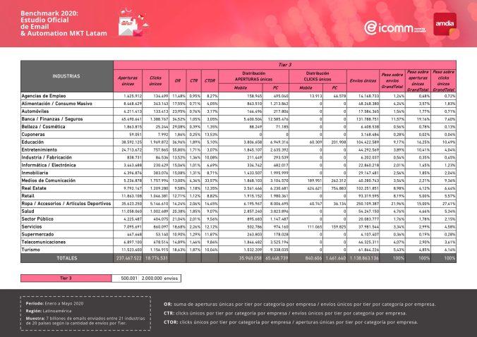 Benchmark ICOMM & AMDIA 2020 4
