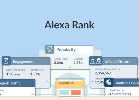 Funciones de Alexa en las estrategias SEO   IDA Chile