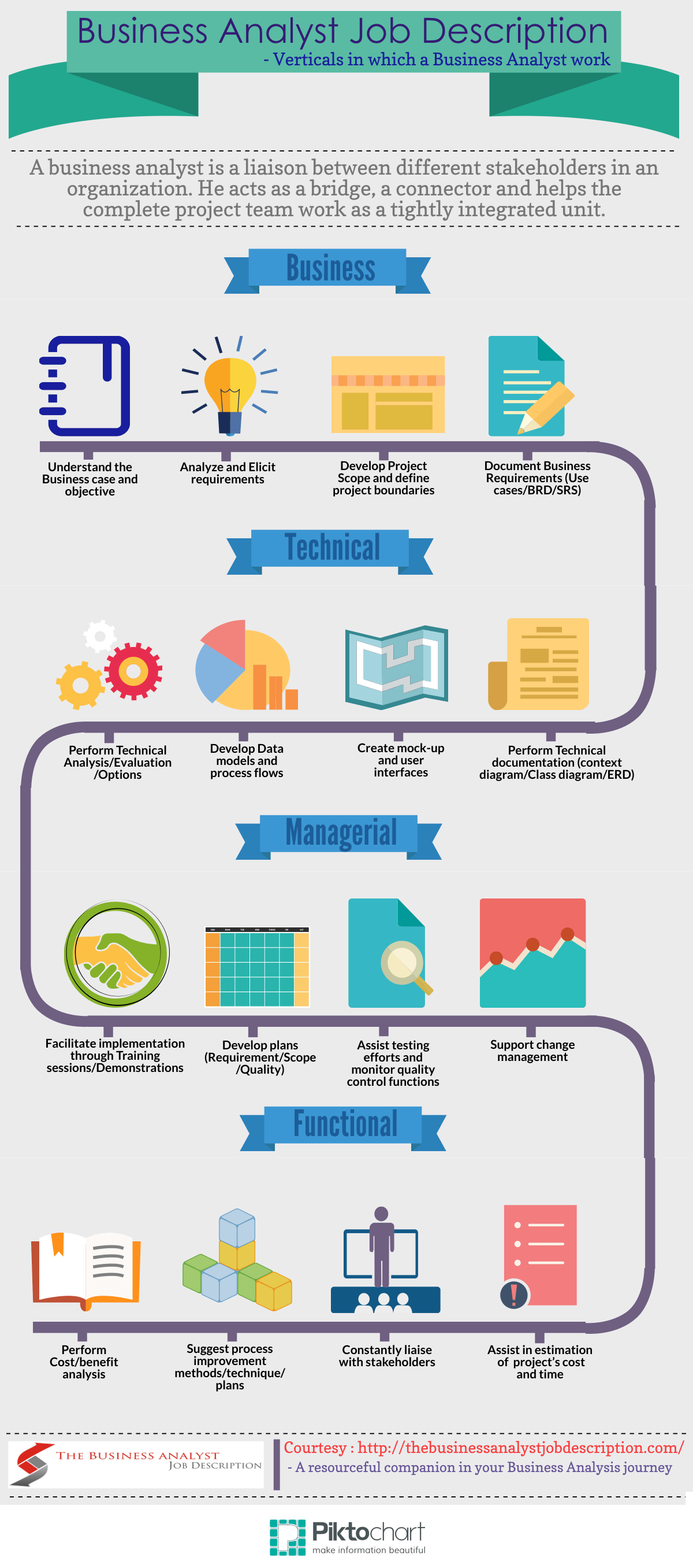 Businessysis Archives
