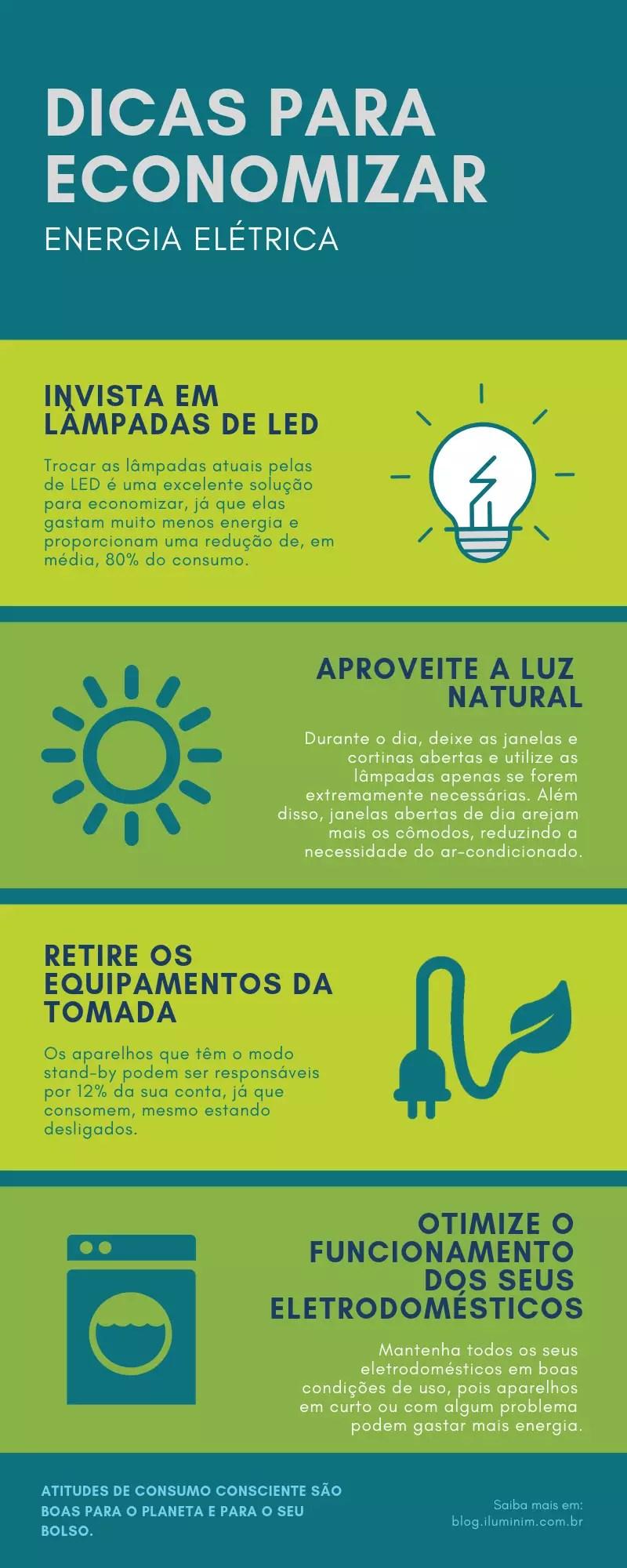 Infográfico dicas para economizar