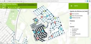 gestão dos ativos das redes de saneamento
