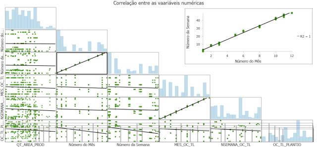 Inteligência Artificial no Agronegócio: Predição e Regressão - imagem 7