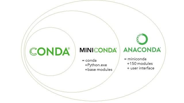 ArcGIS API for Python: os conceitos principais – parte 2 - imagem 1