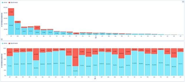 A batalha por dados precisos e as pandemias - imagem 3