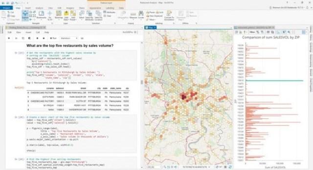 O poder do encontro da análise espacial e da ciência de dados - imagem 4