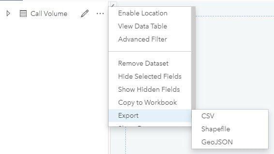 Exporte conjuntos de dados do painel de dados