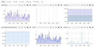 MMS - Graphs