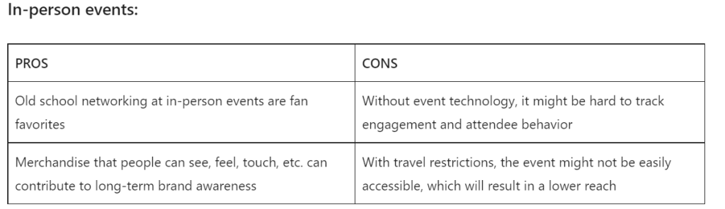 pros and cons of in-person events
