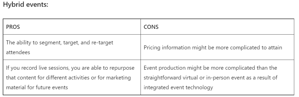 pros and cons of hybrid events