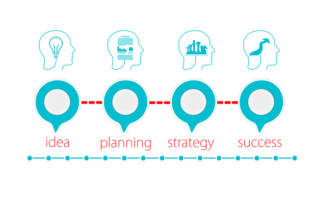 graphic showing progression of business idea, planning, strategy, success