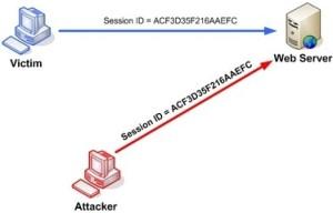 Session_Hijacking_3