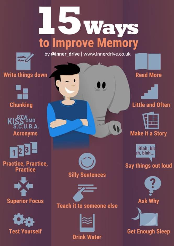 15 Ways to Maximise Memory